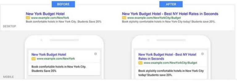 Новите реклами на Google adwords с по-широки заглавия