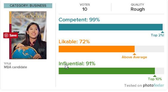 Как да си направите идеалната профилна снимка за CV и срещи