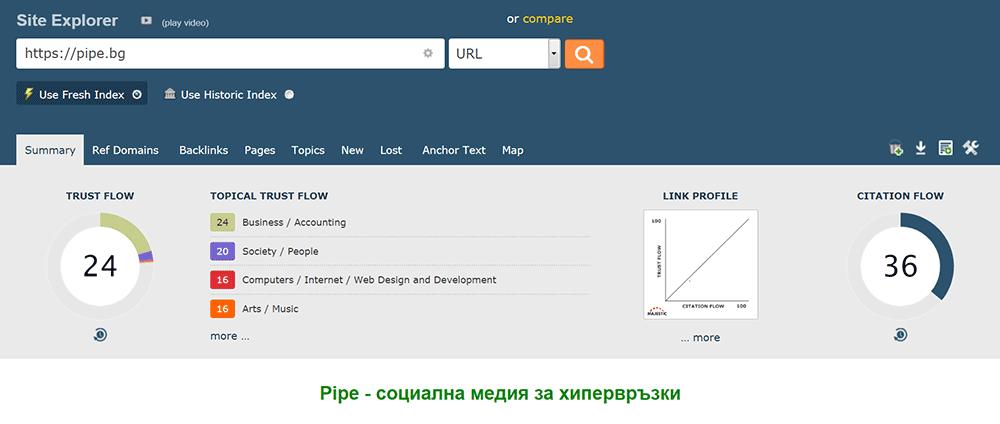 pipe.bg - силен домейн