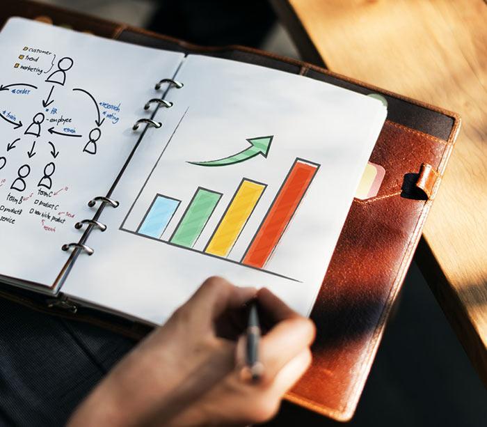 дигиталният маркетинг и успешния бизнес